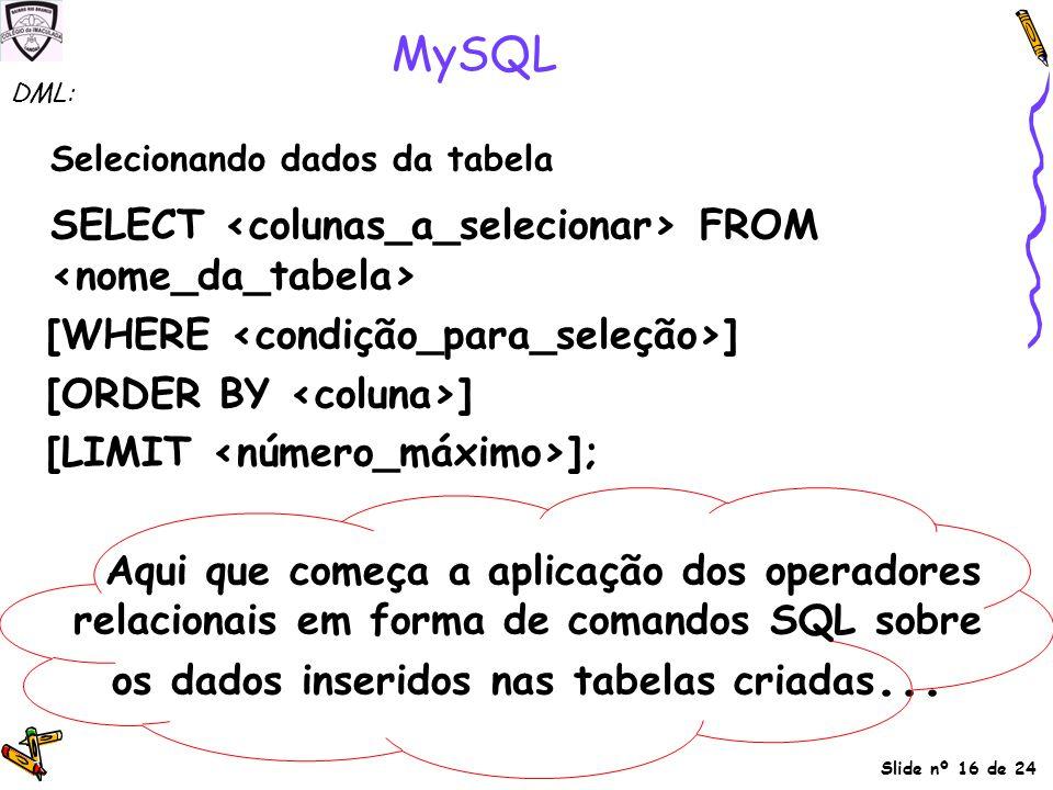 Slide nº 16 de 24 MySQL Selecionando dados da tabela SELECT FROM [WHERE ] [ORDER BY ] [LIMIT ]; Aqui que começa a aplicação dos operadores relacionais
