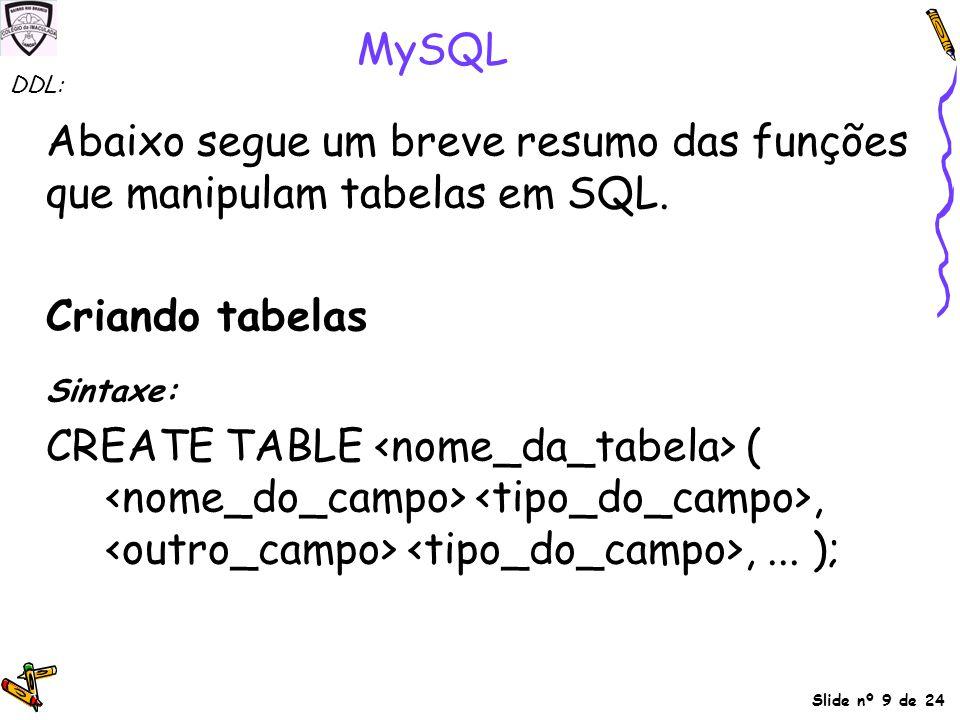 Slide nº 9 de 24 MySQL Abaixo segue um breve resumo das funções que manipulam tabelas em SQL. Criando tabelas Sintaxe: CREATE TABLE (,,... ); DDL: