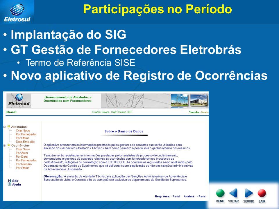 Participações no Período Implantação do SIG GT Gestão de Fornecedores Eletrobrás Termo de Referência SISE Novo aplicativo de Registro de Ocorrências