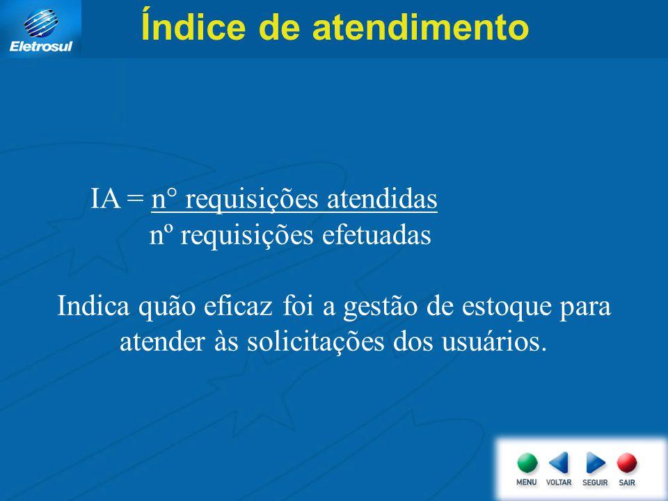Índice de atendimento IA = n° requisições atendidas nº requisições efetuadas Indica quão eficaz foi a gestão de estoque para atender às solicitações dos usuários.