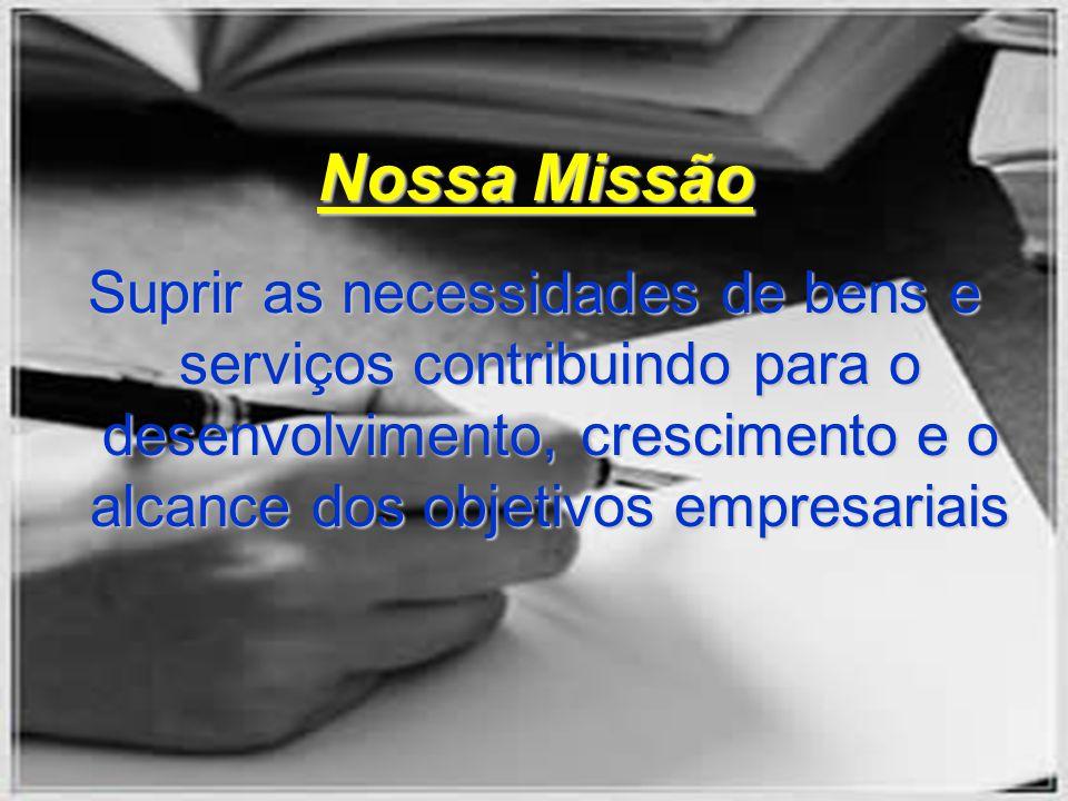 Indicador Ocorrências e Penalizações Contratos administrados por gestor Ana Lucia28 Filipe13