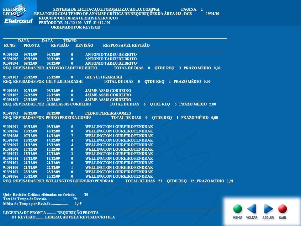 ELETROSUL SISTEMA DE LICITACAO E FORMALIZACAO DA COMPRA PAGINA: 1 LFC1881 RELATORIO COM TEMPO DE ANÁLISE CRÍTICA DE REQUISIÇÕES DA ÁREA 913 - DGS 19/0