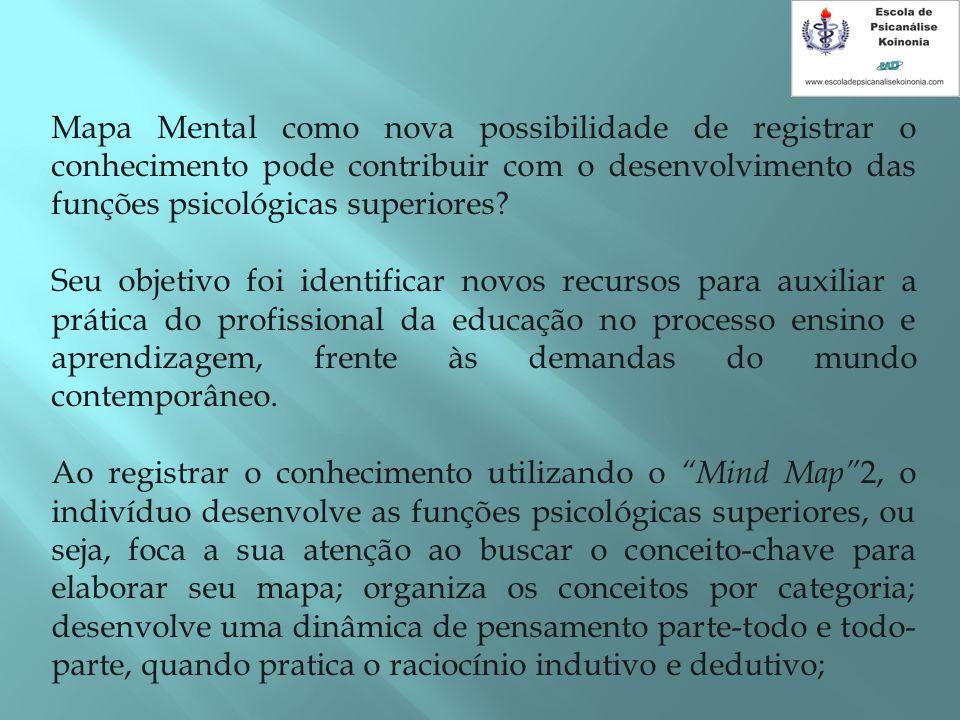 Mapa Mental como nova possibilidade de registrar o conhecimento pode contribuir com o desenvolvimento das funções psicológicas superiores? Seu objetiv