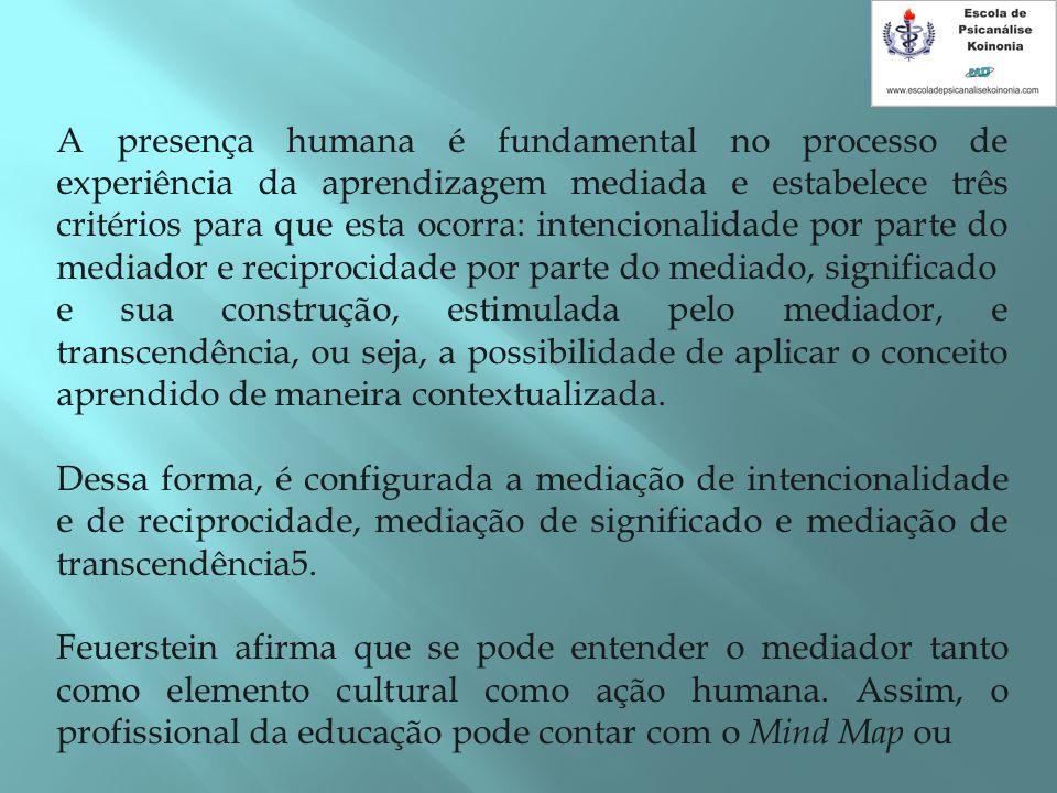 A presença humana é fundamental no processo de experiência da aprendizagem mediada e estabelece três critérios para que esta ocorra: intencionalidade