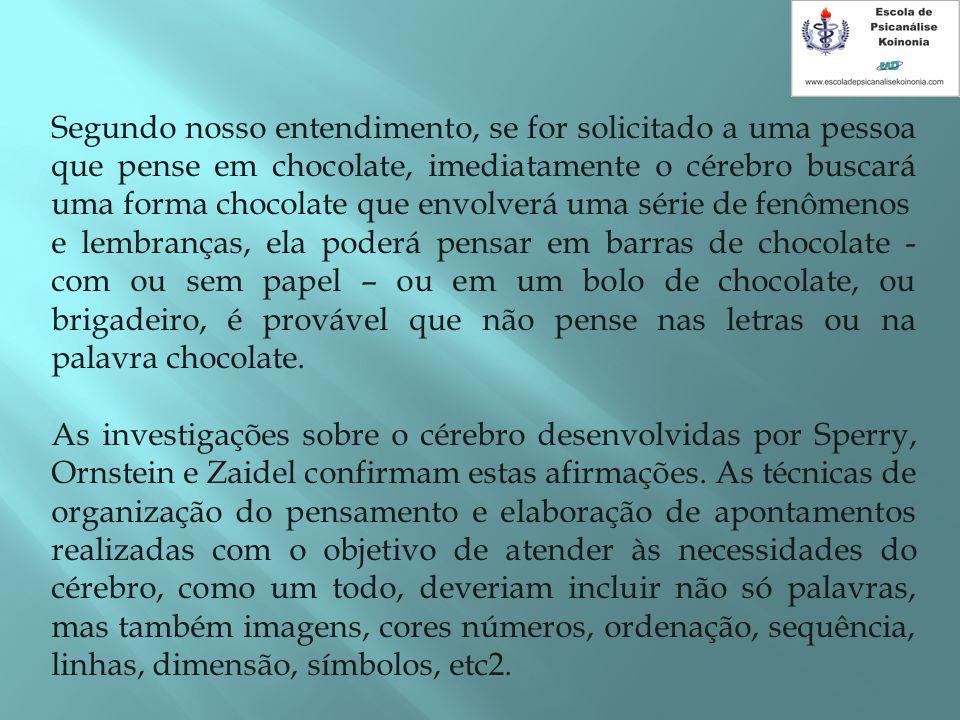 Segundo nosso entendimento, se for solicitado a uma pessoa que pense em chocolate, imediatamente o cérebro buscará uma forma chocolate que envolverá u