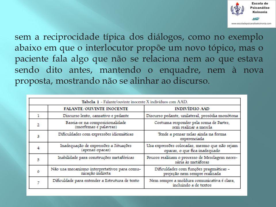sem a reciprocidade típica dos diálogos, como no exemplo abaixo em que o interlocutor propõe um novo tópico, mas o paciente fala algo que não se relac