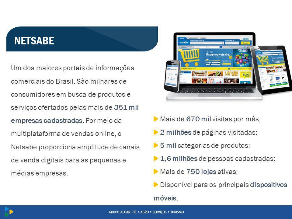 NETSABE Ferramenta completa que possibilita: Variedade de produtos e ofertas das diferentes lojas virtuais locais reunidas em um só lugar; Busca de produto por geolocalização; Comparador de oferta que auxilia na tomada de decisão de compra; Acesso aos melhores descontos em produtos e serviços locais; Portfólio online completo e gratuito; Criação de loja virtual para as micros e pequenas empresas; Pacote de soluções online que envolve rede social e página mobile; Gestão unificada de canais.