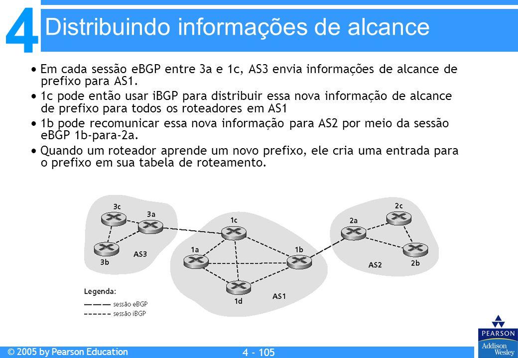 4 © 2005 by Pearson Education 4 4 - 105  Em cada sessão eBGP entre 3a e 1c, AS3 envia informações de alcance de prefixo para AS1.  1c pode então usa