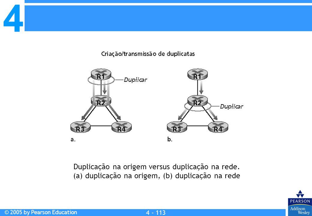 4 © 2005 by Pearson Education 4 4 - 113 Duplicação na origem versus duplicação na rede. (a) duplicação na origem, (b) duplicação na rede