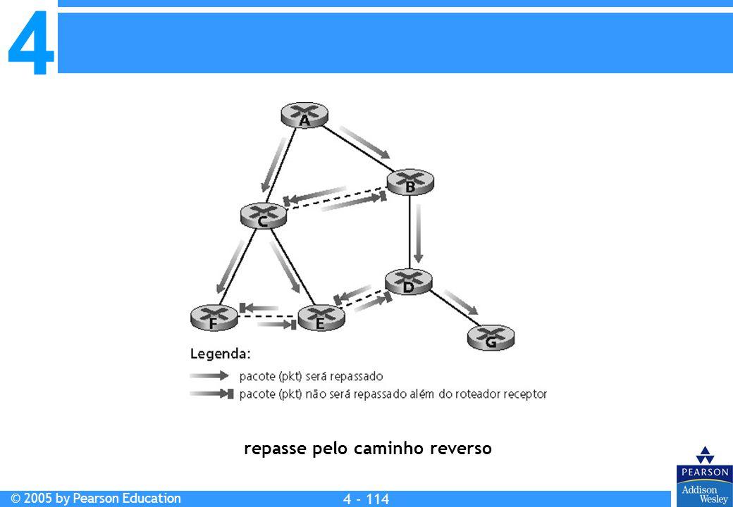 4 © 2005 by Pearson Education 4 4 - 114 repasse pelo caminho reverso