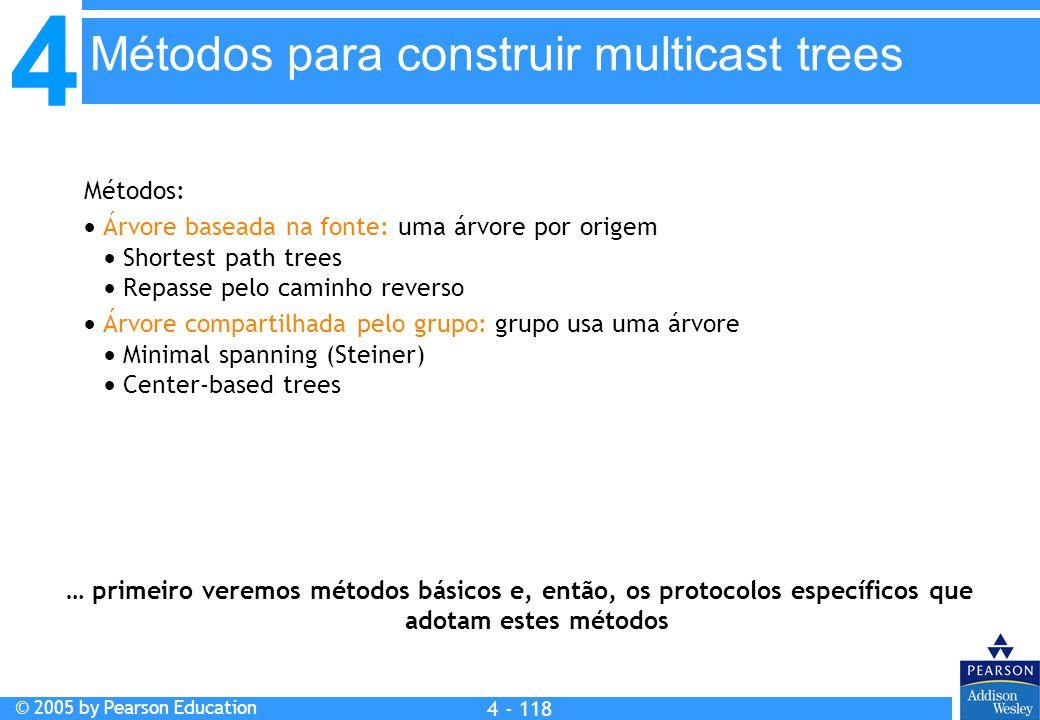 4 © 2005 by Pearson Education 4 4 - 118 Métodos:  Árvore baseada na fonte: uma árvore por origem  Shortest path trees  Repasse pelo caminho reverso