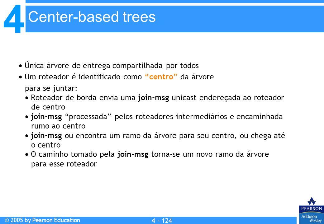 """4 © 2005 by Pearson Education 4 4 - 124  Única árvore de entrega compartilhada por todos  Um roteador é identificado como """"centro"""" da árvore para se"""