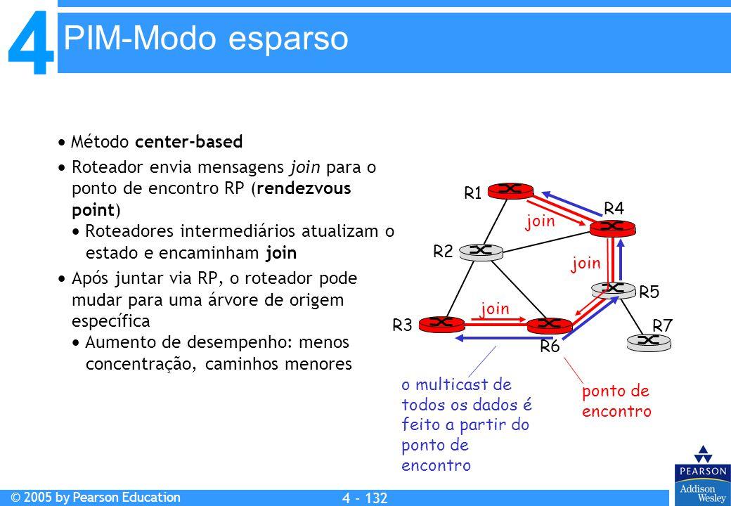 4 © 2005 by Pearson Education 4 4 - 132  Método center-based  Roteador envia mensagens join para o ponto de encontro RP (rendezvous point)  Roteado