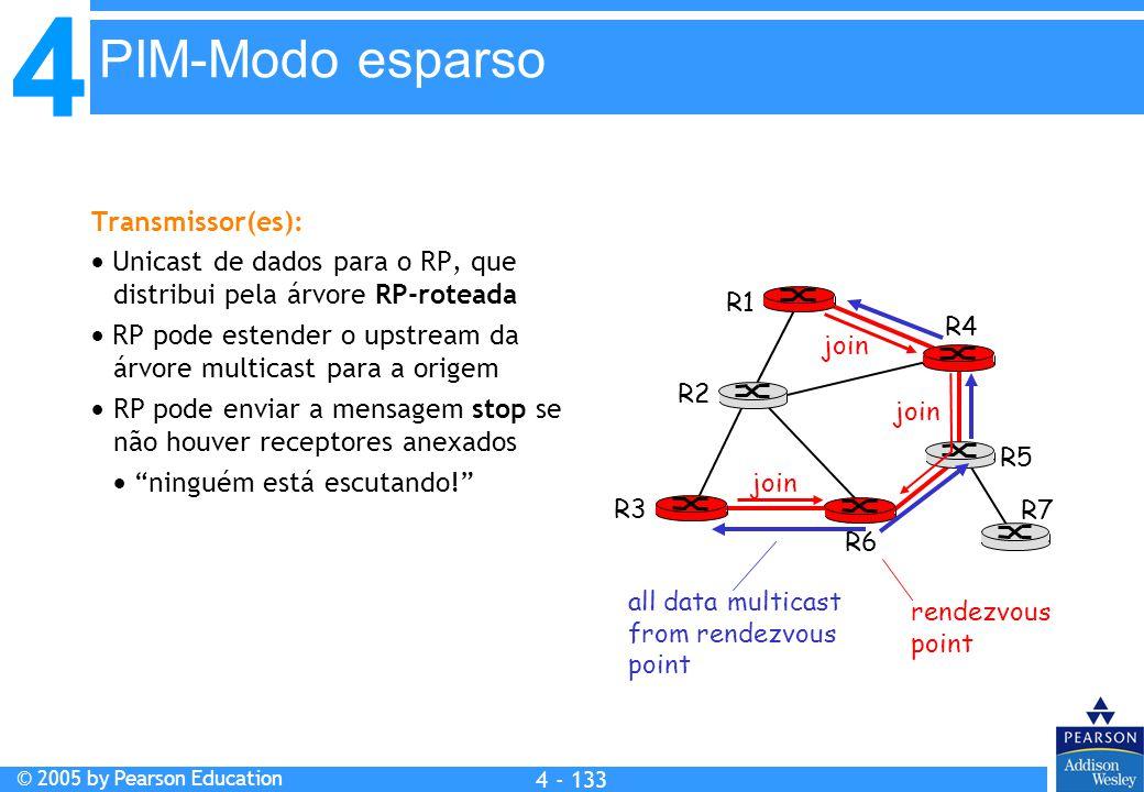 4 © 2005 by Pearson Education 4 4 - 133 Transmissor(es):  Unicast de dados para o RP, que distribui pela árvore RP-roteada  RP pode estender o upstr