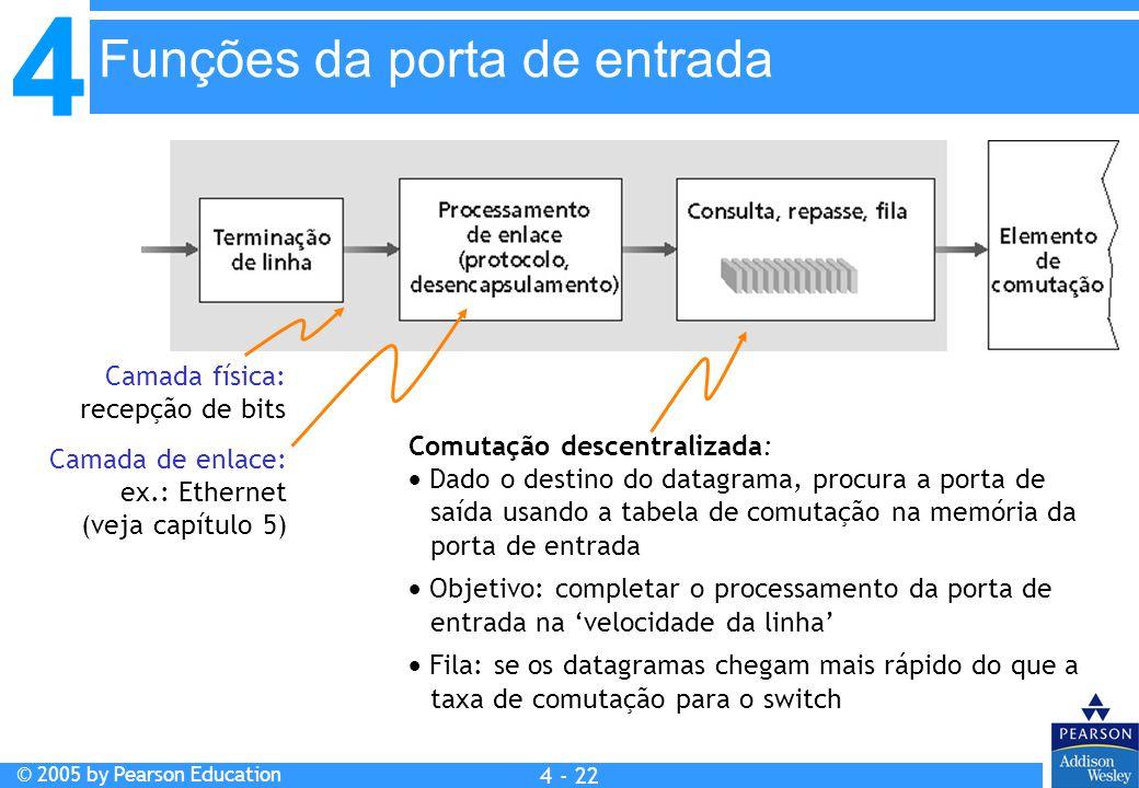 4 © 2005 by Pearson Education 4 4 - 22 Comutação descentralizada:  Dado o destino do datagrama, procura a porta de saída usando a tabela de comutação