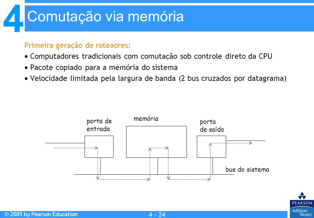 4 © 2005 by Pearson Education 4 4 - 24 Primeira geração de roteaores:  Computadores tradicionais com comutação sob controle direto da CPU  Pacote co