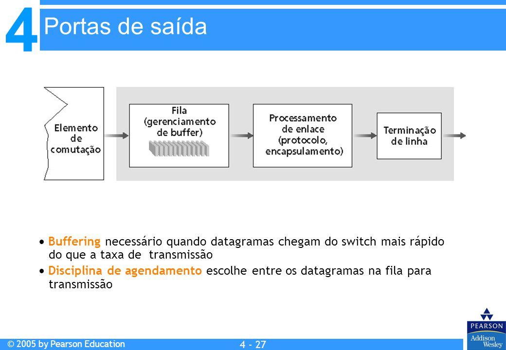 4 © 2005 by Pearson Education 4 4 - 27  Buffering necessário quando datagramas chegam do switch mais rápido do que a taxa de transmissão  Disciplina