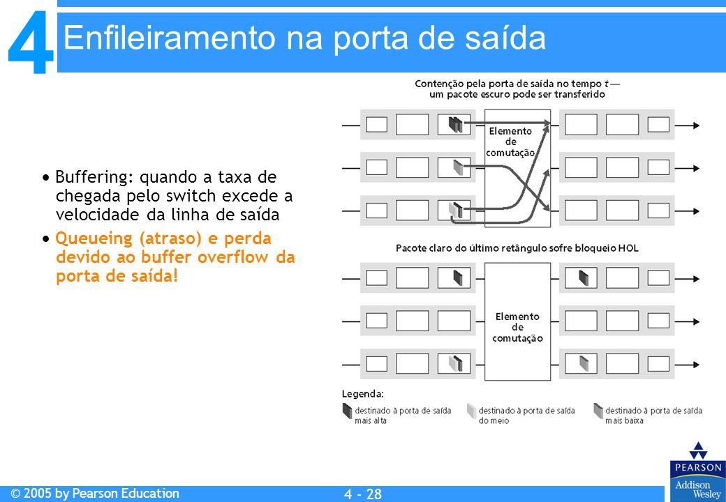 4 © 2005 by Pearson Education 4 4 - 28  Buffering: quando a taxa de chegada pelo switch excede a velocidade da linha de saída  Queueing (atraso) e p