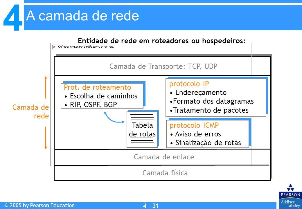 4 © 2005 by Pearson Education 4 4 - 31 Tabela de rotas Entidade de rede em roteadores ou hospedeiros: Prot. de roteamento Escolha de caminhos RIP, OSP