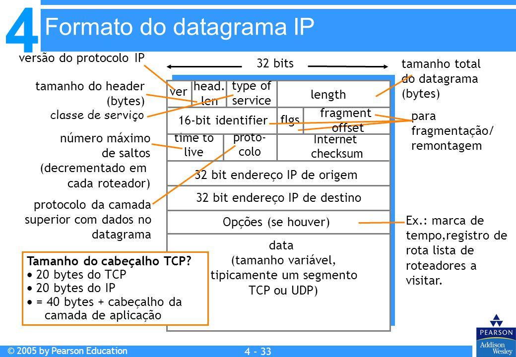 4 © 2005 by Pearson Education 4 4 - 33 ver length 32 bits data (tamanho variável, tipicamente um segmento TCP ou UDP) 16-bit identifier Internet check