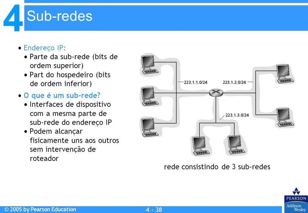 4 © 2005 by Pearson Education 4 4 - 38  Endereço IP:  Parte da sub-rede (bits de ordem superior)  Part do hospedeiro (bits de ordem inferior)  O q