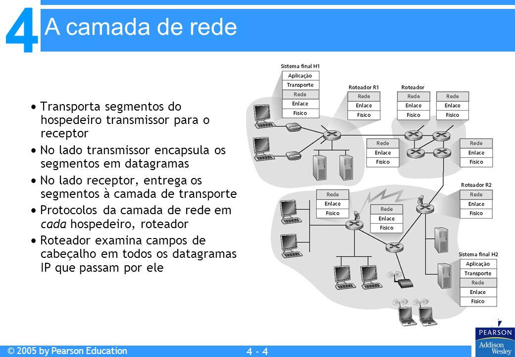 4 © 2005 by Pearson Education 4 4 - 35 ID =x offset =0 fragflag =0 tamanho =4000 ID =x offset =0 fragflag =1 tamanho =1500 ID =x offset =1480 fragflag =1 tamanho =1500 ID =x offset =2960 fragflag =0 tamanho =1040 Um grande datagrama se torna vários datagramas menores  Exemplo  datagrama de 4000 bytes  MTU = 1500 bytes 1480 bytes no campo de dados offset = 1480/8 IP fragmentação e remontagem