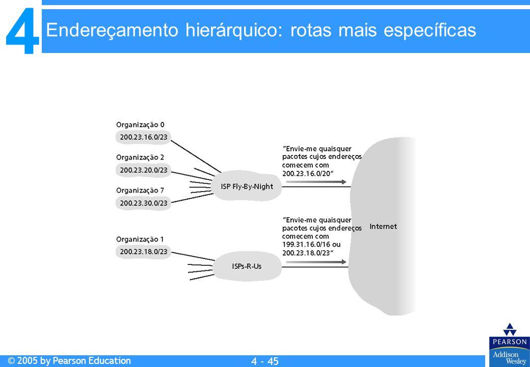 4 © 2005 by Pearson Education 4 4 - 45 Endereçamento hierárquico: rotas mais específicas