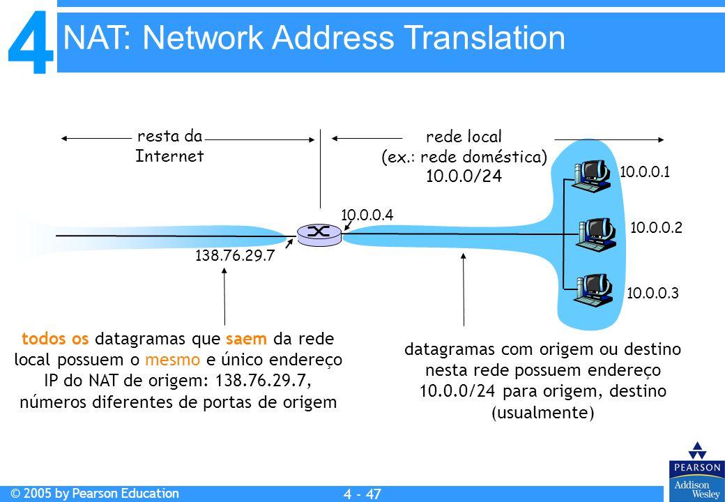 4 © 2005 by Pearson Education 4 4 - 47 datagramas com origem ou destino nesta rede possuem endereço 10.0.0/24 para origem, destino (usualmente) todos