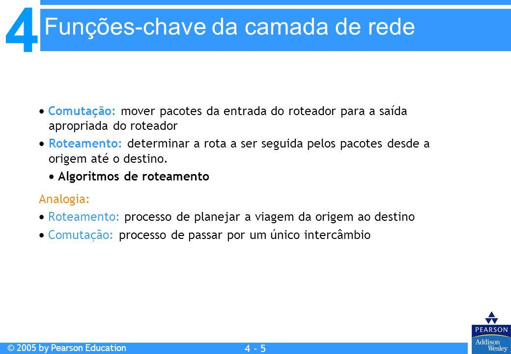 4 © 2005 by Pearson Education 4 4 - 36 A camada de rede  4.