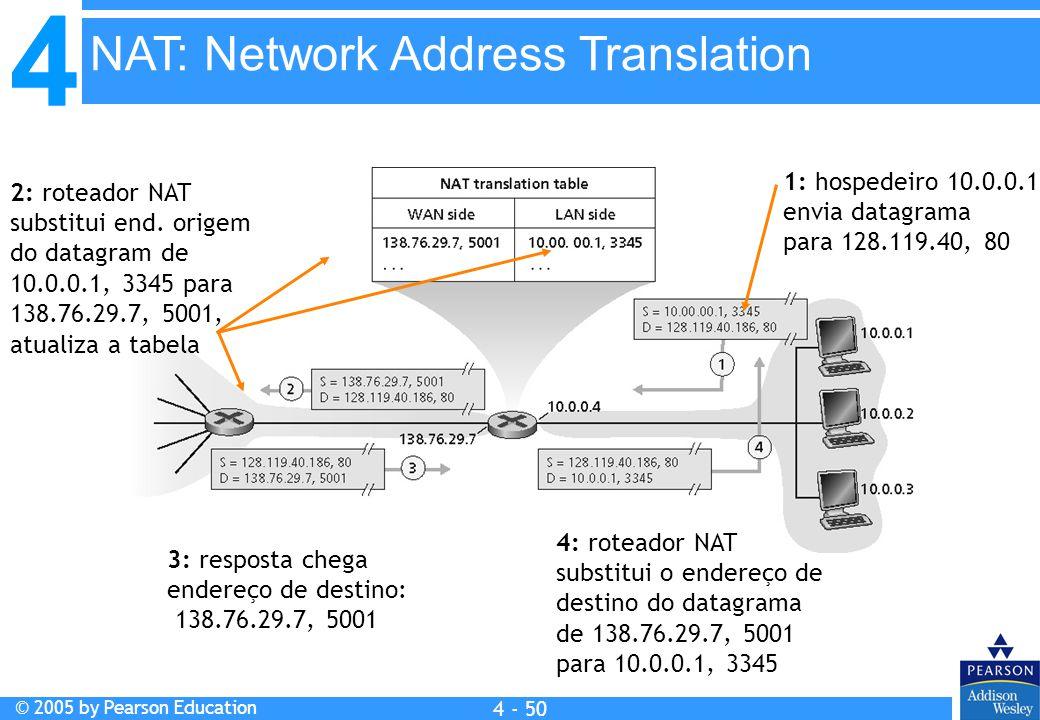 4 © 2005 by Pearson Education 4 4 - 50 1: hospedeiro 10.0.0.1 envia datagrama para 128.119.40, 80 2: roteador NAT substitui end. origem do datagram de