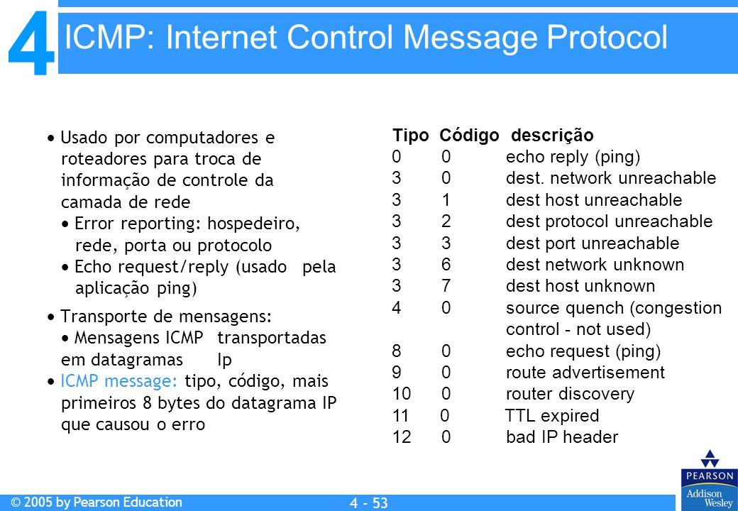 4 © 2005 by Pearson Education 4 4 - 53  Usado por computadores e roteadores para troca de informação de controle da camada de rede  Error reporting: