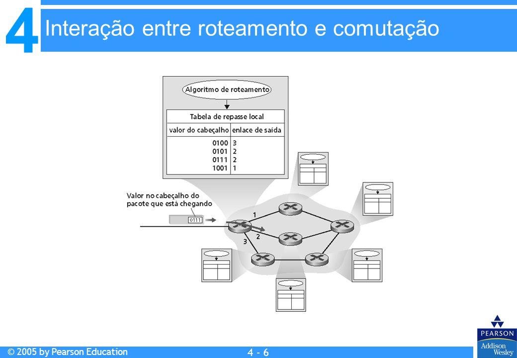 4 © 2005 by Pearson Education 4 4 - 47 datagramas com origem ou destino nesta rede possuem endereço 10.0.0/24 para origem, destino (usualmente) todos os datagramas que saem da rede local possuem o mesmo e único endereço IP do NAT de origem: 138.76.29.7, números diferentes de portas de origem NAT: Network Address Translation 10.0.0.1 10.0.0.2 10.0.0.3 10.0.0.4 138.76.29.7 rede local (ex.: rede doméstica) 10.0.0/24 resta da Internet
