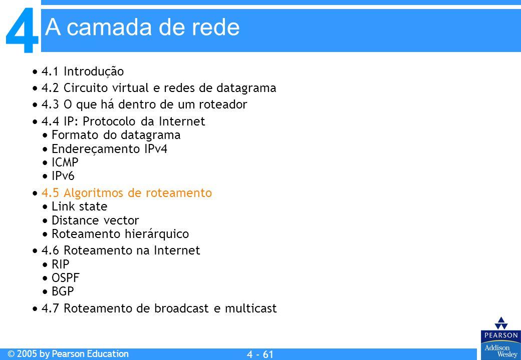 4 © 2005 by Pearson Education 4 4 - 61 A camada de rede  4.1 Introdução  4.2 Circuito virtual e redes de datagrama  4.3 O que há dentro de um rotea