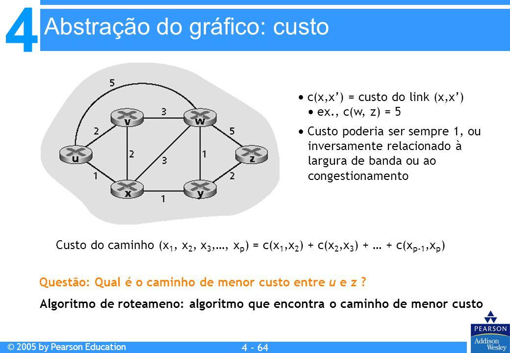 4 © 2005 by Pearson Education 4 4 - 64  c(x,x') = custo do link (x,x')  ex., c(w, z) = 5  Custo poderia ser sempre 1, ou inversamente relacionado à