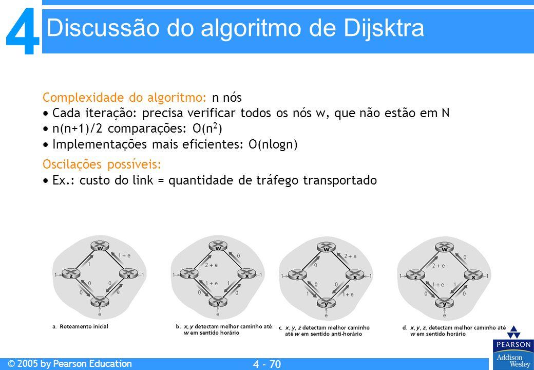 4 © 2005 by Pearson Education 4 4 - 70 Complexidade do algoritmo: n nós  Cada iteração: precisa verificar todos os nós w, que não estão em N  n(n+1)