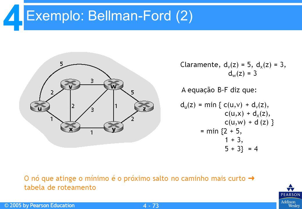 4 © 2005 by Pearson Education 4 4 - 73 Claramente, d v (z) = 5, d x (z) = 3, d w (z) = 3 d u (z) = min { c(u,v) + d v (z), c(u,x) + d x (z), c(u,w) +