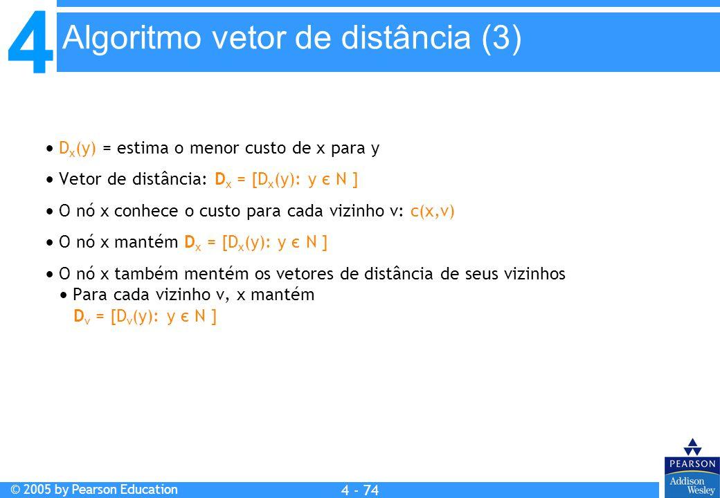 4 © 2005 by Pearson Education 4 4 - 74  D x (y) = estima o menor custo de x para y  Vetor de distância: D x = [D x (y): y є N ]  O nó x conhece o c