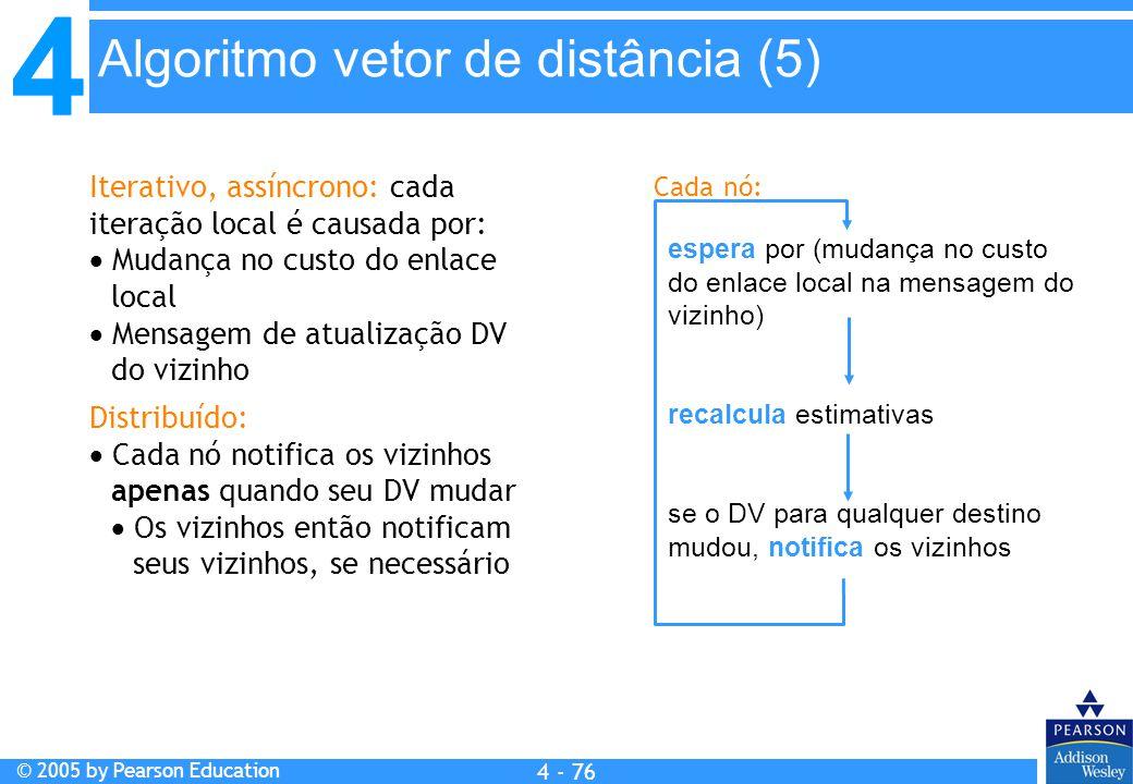 4 © 2005 by Pearson Education 4 4 - 76 espera por (mudança no custo do enlace local na mensagem do vizinho) recalcula estimativas se o DV para qualque