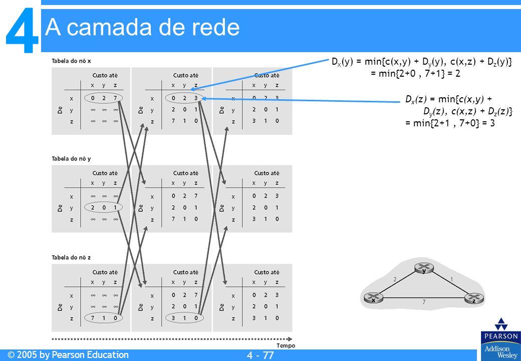 4 © 2005 by Pearson Education 4 4 - 77 A camada de rede D x (y) = min{c(x,y) + D y (y), c(x,z) + D z (y)} = min{2+0, 7+1} = 2 D x (z) = min{c(x,y) + D