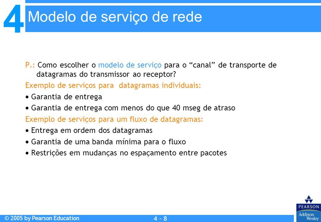 4 © 2005 by Pearson Education 4 4 - 99  Segurança: todas as mensagens do OSPF são autenticadas (para previnir intrusões maliciosas)  Múltiplos caminhos de mesmo custo são permitidos (o RIP só permite um caminho)  Para cada link, múltiplas métricas de custo para TOS diferentes (ex., custo de enlace por satélite definido baixo para tráfego de melhor esforço e alto para serviços de tempo real)  Integra tráfego uni- e multicast :  Multicast OSPF (MOSPF) usa a mesma base de dados de topologia do OSPF  OSPF hierárquico: OSPF para grandes domínios.
