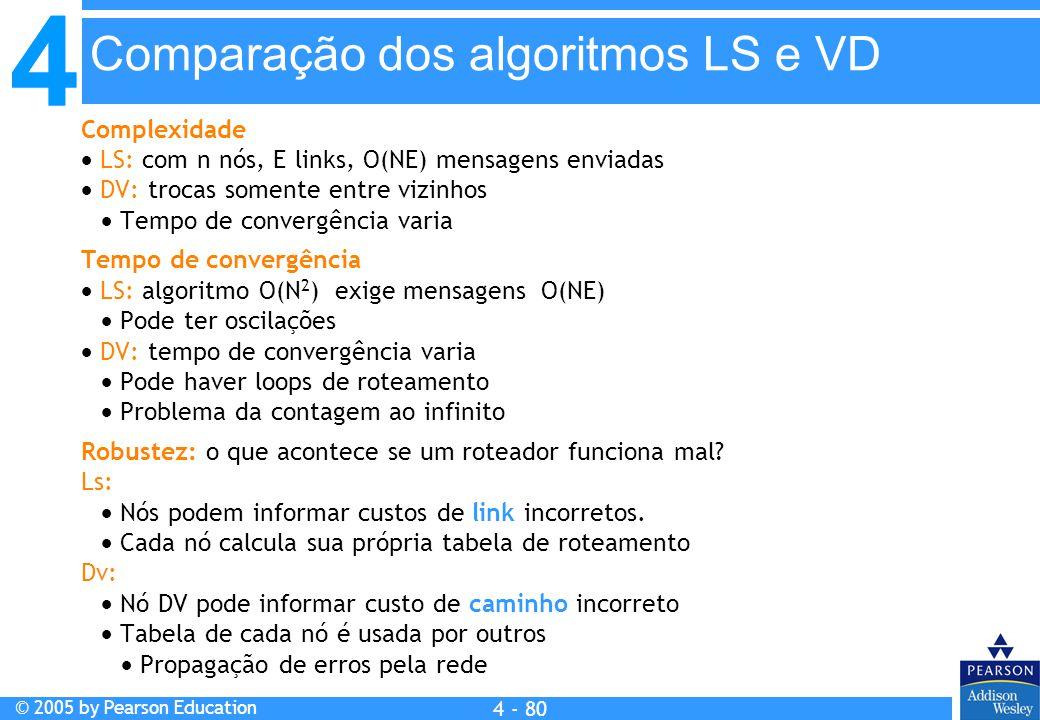 4 © 2005 by Pearson Education 4 4 - 80 Complexidade  LS: com n nós, E links, O(NE) mensagens enviadas  DV: trocas somente entre vizinhos  Tempo de