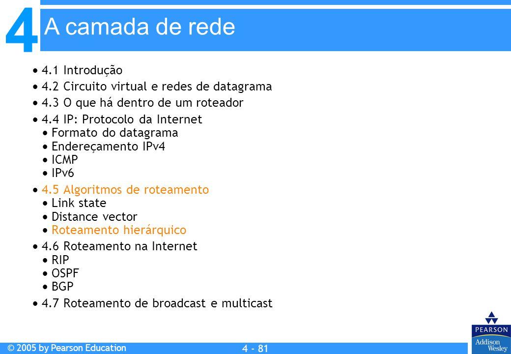 4 © 2005 by Pearson Education 4 4 - 81 A camada de rede  4.1 Introdução  4.2 Circuito virtual e redes de datagrama  4.3 O que há dentro de um rotea