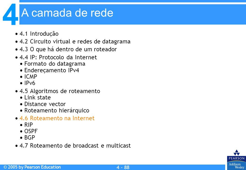 4 © 2005 by Pearson Education 4 4 - 88 A camada de rede  4.1 Introdução  4.2 Circuito virtual e redes de datagrama  4.3 O que há dentro de um rotea
