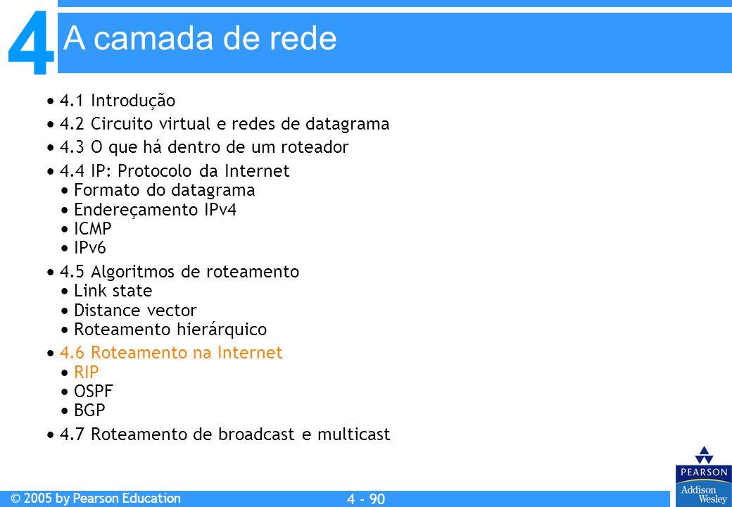 4 © 2005 by Pearson Education 4 4 - 90 A camada de rede  4.1 Introdução  4.2 Circuito virtual e redes de datagrama  4.3 O que há dentro de um rotea