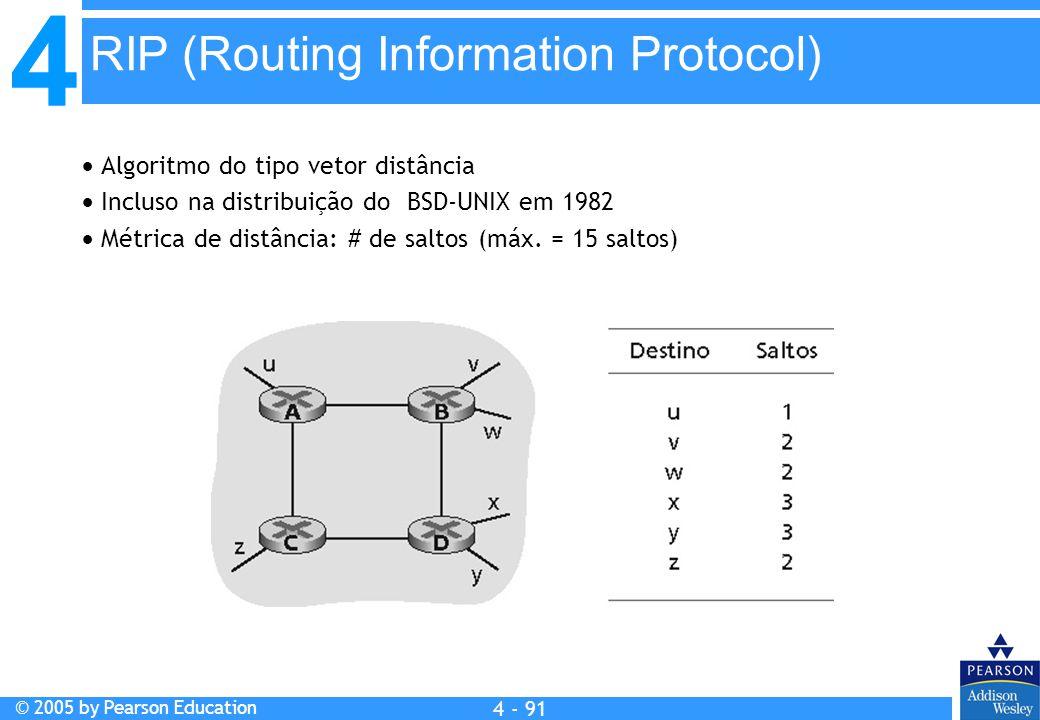 4 © 2005 by Pearson Education 4 4 - 91  Algoritmo do tipo vetor distância  Incluso na distribuição do BSD-UNIX em 1982  Métrica de distância: # de