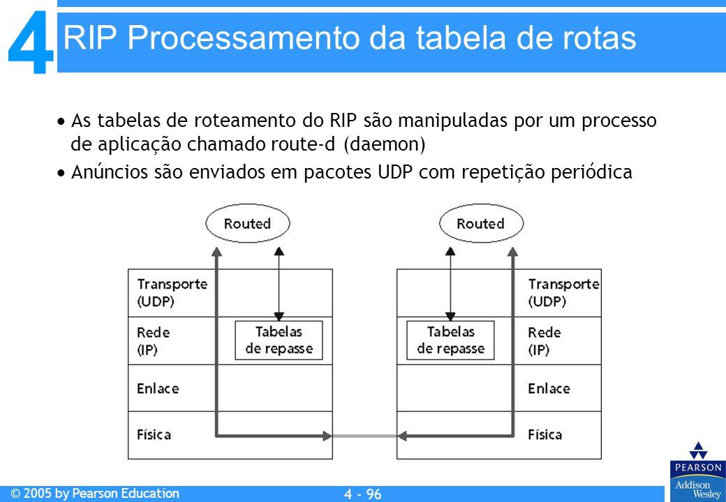 4 © 2005 by Pearson Education 4 4 - 96  As tabelas de roteamento do RIP são manipuladas por um processo de aplicação chamado route-d (daemon)  Anúnc