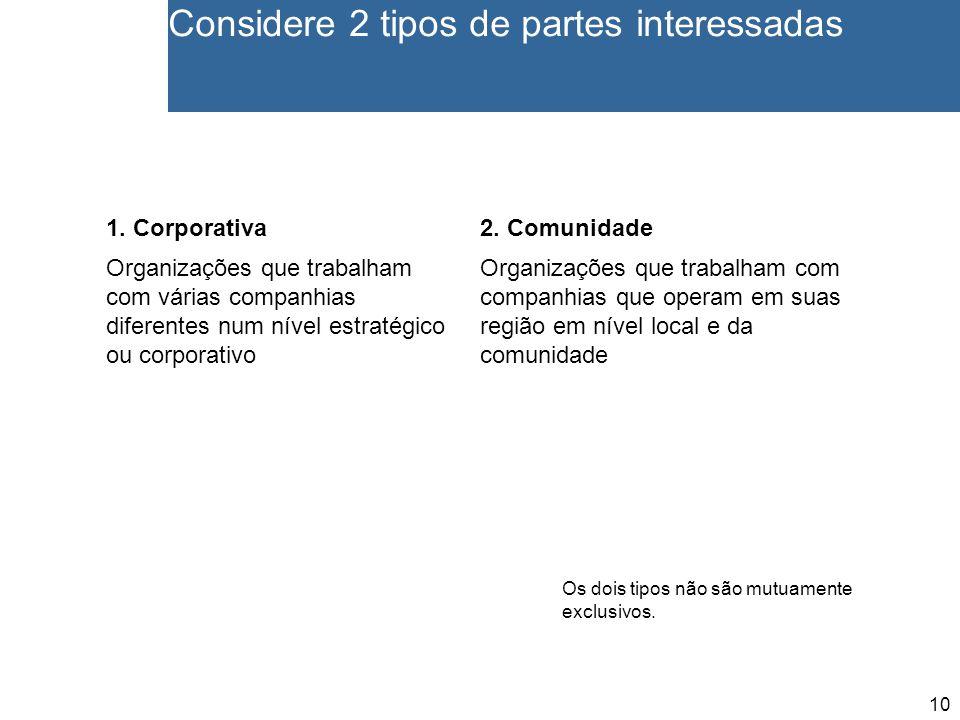 10 Considere 2 tipos de partes interessadas 1. Corporativa2. Comunidade Organizações que trabalham com várias companhias diferentes num nível estratég