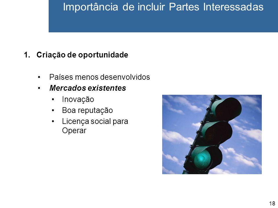 18 Importância de incluir Partes Interessadas 1.Criação de oportunidade Países menos desenvolvidos Mercados existentes Inovação Boa reputação Licença