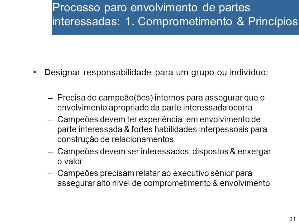 21 Processo paro envolvimento de partes interessadas: 1. Comprometimento & Princípios Designar responsabilidade para um grupo ou indivíduo: –Precisa d
