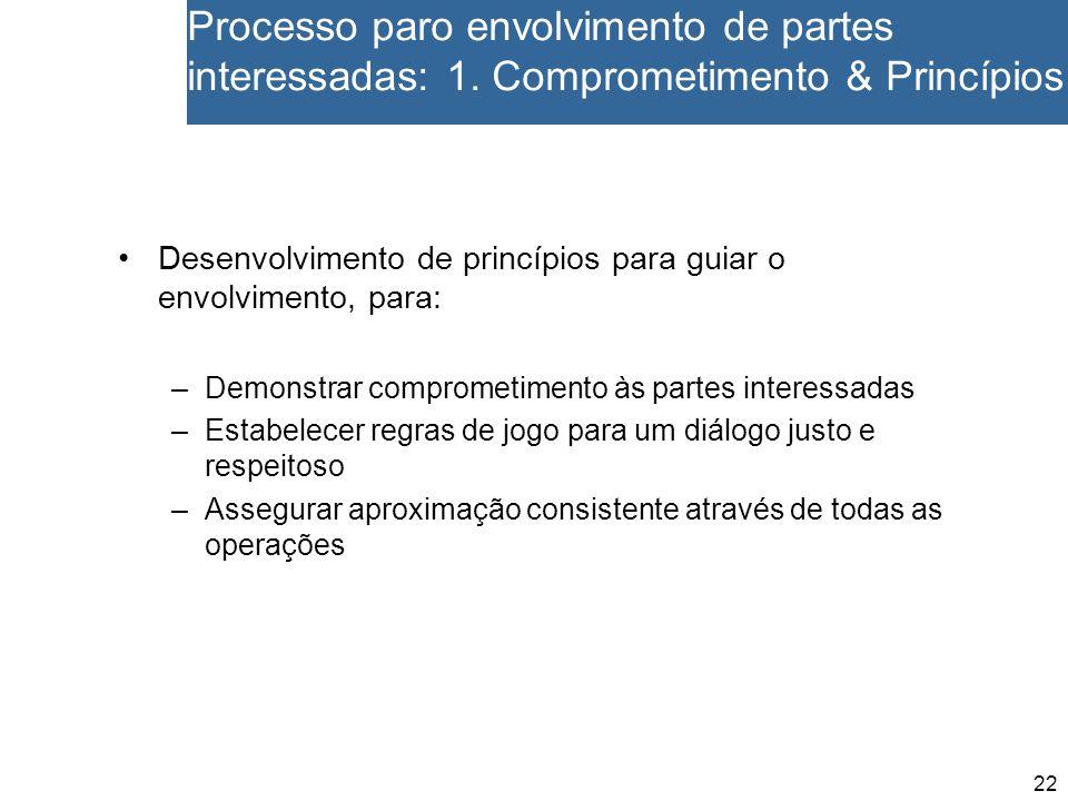 22 Processo paro envolvimento de partes interessadas: 1. Comprometimento & Princípios Desenvolvimento de princípios para guiar o envolvimento, para: –